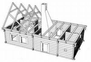 Konstrukcje chałup